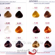 Краска для волос Excellence, Palette,Garnier,L'oreal фото