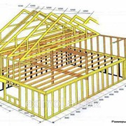 Дома каркасно-деревянные ! фото