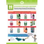 Плакат Мужское и женское здоровье 9806 фото