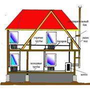 Отопление дома фото
