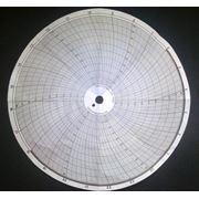 диаграммная продукция фото