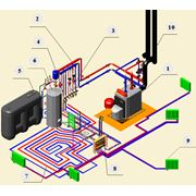 Монтаж и реконструкция систем отопления Одесса Украина. Монтаж объектов водо- газо- теплообеспечения фото