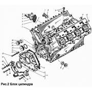 Прокладки головки блока цилиндров в Украине, Купить, Цена ... Продам б/у блок двигателя ТМЗ- 8421...(Тутаев) фото