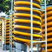 Спиральный желоб LL900 фото