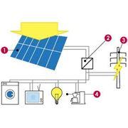 Проектирование вакуумных солнечных сплит систем. фото