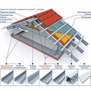Строительство и изготовление стальных тонкостенных конструкций