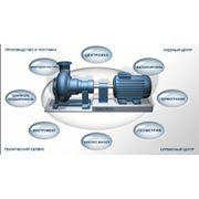 Испытания по электробезопасности промышленного оборудования фото