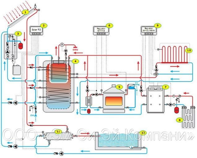 Система отопления схема.