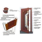 Купить доставить и устоновить входную дверь в Днепропетровске Входные металлические двери двери произведены специально для вас! фото