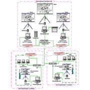 Создание информационной инфраструктуры предприятий