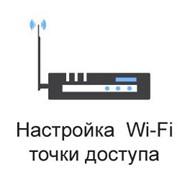 Настройка Wi-Fi точки доступа фото