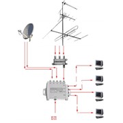 Проектирование систем приема эфирного и спутникового телевидения фото