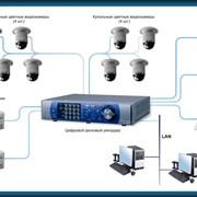 Видеонаблюдение системы