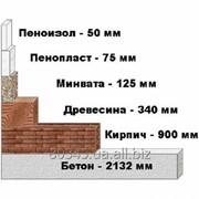 Утепление жидким пенопластом ПЕНОИЗОЛ (Юнипор) фото