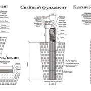 Фундамент фото