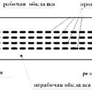 Ленты транспортерные (конвейерные) фото