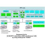 IPTV Middleware Media-portal Stlaker (infomir) broadband services iptv vod and pvr фото