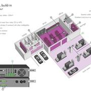 Звуковая система - Автозаправочная станция, встроенные динамики Apart фото