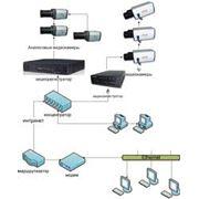 Монтаж и эксплуатационное обслуживание систем удаленного мониторинга технологических процессов фото