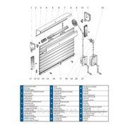 Техническое обслуживание защитных роллет, ворот фото