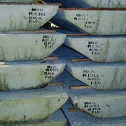 Плиты железобетонные ленточных фундаментов