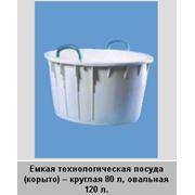 Емкости технологические для производства сыра переработки молока фото