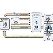 Абонентское обслуживание ИТ-инфраструктуры. фото