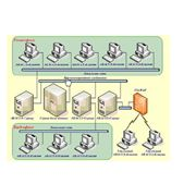 Установка настройка и администрирование серверных систем для использования их с СУБД Oracle. фото
