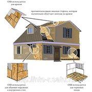 Продажа каркасных домов, стеновых панелей, стропильных ферм, комплектация, консультации.. фото