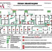 Планы эвакуации фото