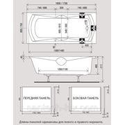 Гидромассажная ванна RAVAK Sonata 170х75