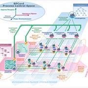 Система управления бизнес-процессами