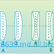 Линзы цилиндрические плосковыпуклые и плосковогнутые фото