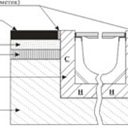 Системы поверхностного водоотвода фото