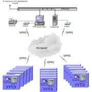 Автоматизированная система учёта и контроля параметров теплопотребления фото