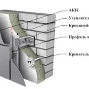 Монтаж алюкобонда фото