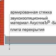 Рулонный звукоизоляционный материал АкустовЪ®-Базис фото