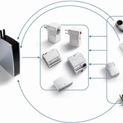Система умный дом - TELECO фото