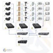 Интегрированные системы безопасности фото