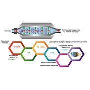 Устройства экономии топлива Экологичный катализатор топлива POWER SYNERGY фото
