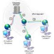 Построение корпоративных сетей передачи данных Услуги передачи данных построения частных корпоративных сетей фото