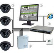 GSM-контроль фото