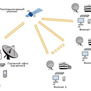 Локальная корпоративная сеть с центром в офисе Заказчика фото