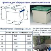 Оборудование и материалы для бассейнов, Стекловолоконный приямок для оборудования малый
