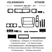 Volkswagen PASSAT B5 96'-01' ALL MODELS Светлое дерево, темное дерево, темный орех, черный, синий, желтый, красный фото