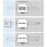 Барьеры MTL7700 для аналоговых входов (низкого уровня)