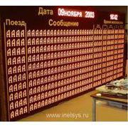 Экраны и табло электронные плазменные для помещений Экраны электронные плазменные LED дисплеи Дисплеи фото