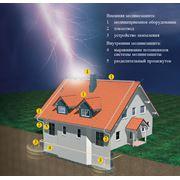 Системы внешней молниезащиты OBO BETTERMANN фото