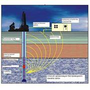 Геофизическое исследование скважин фото