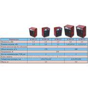 Электрокалорифер КЭВ-2,0 «TURBO» (2,0 кВт, 220В) фото